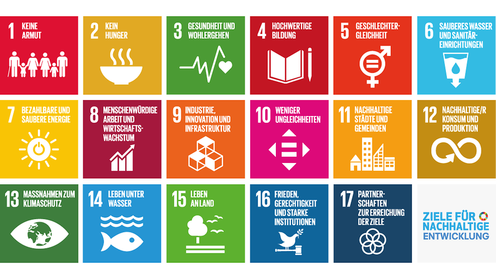 The SDGs – sustainable development goals for people and the environment
